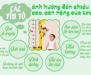 Sữa tăng cân cho trẻ có thể giải quyết những yếu tổ ảnh hưởng đến cân năng của trẻ