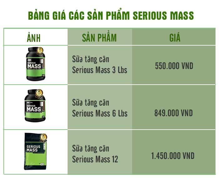 Bảng giá các sản phẩm sữa tăng cân Serious Mass