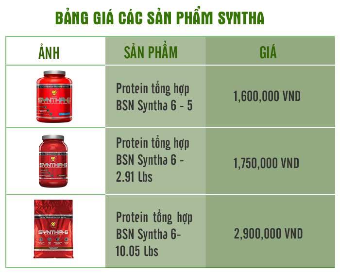 Bảng giá các sản phẩm sữa Syntha
