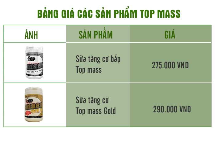 Bảng giá các sản phẩm tăng cân Top Mass