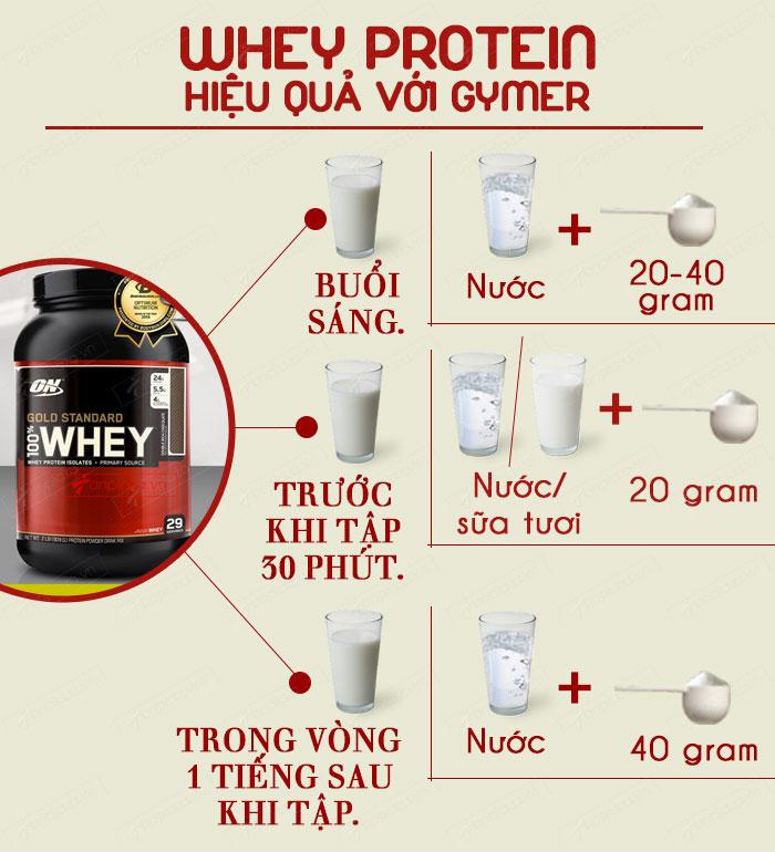 Dùng sữa tăng cân Whey Protein hiệu quả với Gymer