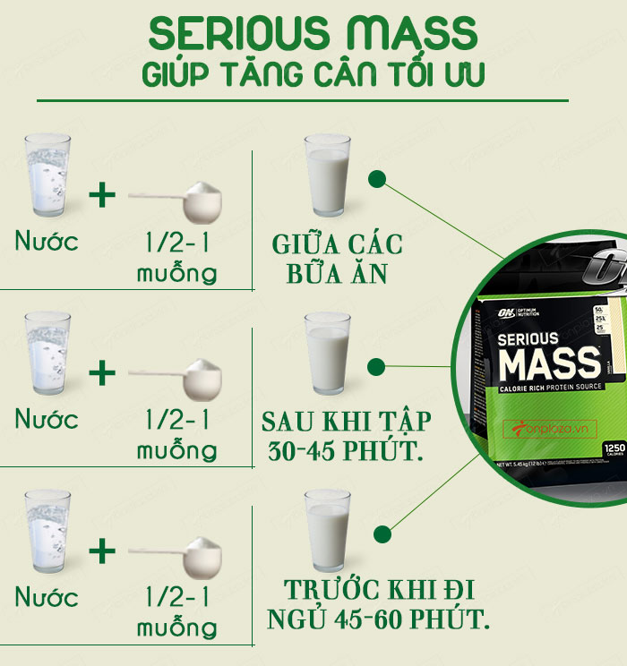 Sử dụng sữa tăng cân Serious Mass giúp tăng cân tối ưu