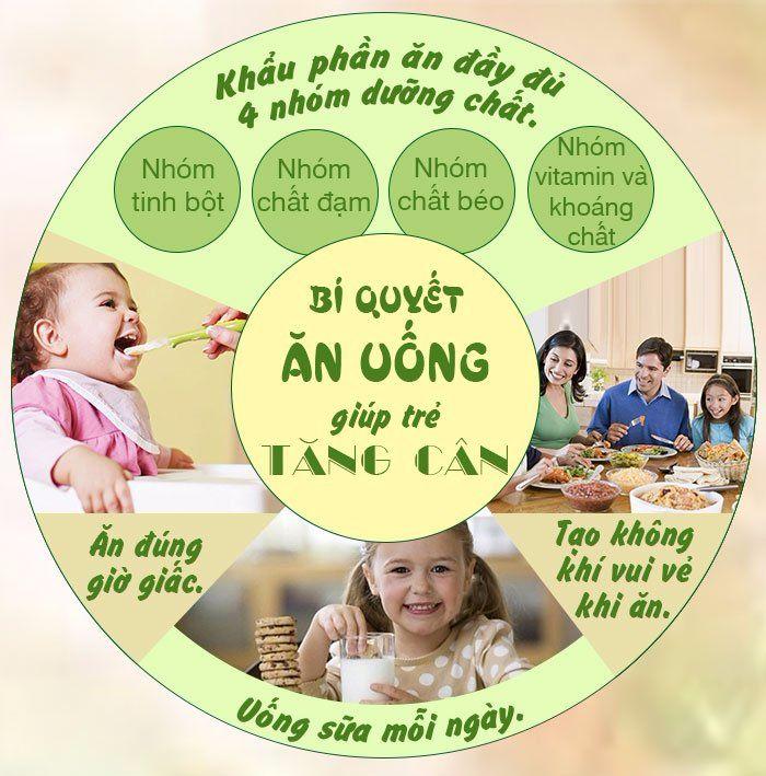 Bí quyết ăn uống giúp trẻ tăng cân
