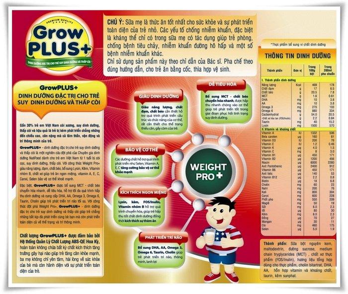 Sữa tăng cân Nutifood Grow Plus đem lại hiệu quả tăng cân tối ưu