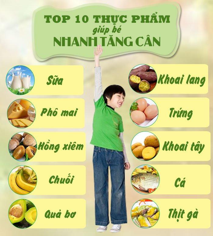 Top 10 thực phẩm giúp bé nhanh tăng cân
