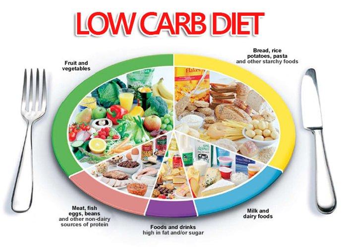 liệu bạn đã bổ sung du dinh dưỡng cho cơ thể